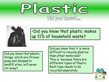 Did you know that plastic things, which are thrown away and dumped in landfill sites, will never rot away? Did you know that plastic makes up 11% of household.