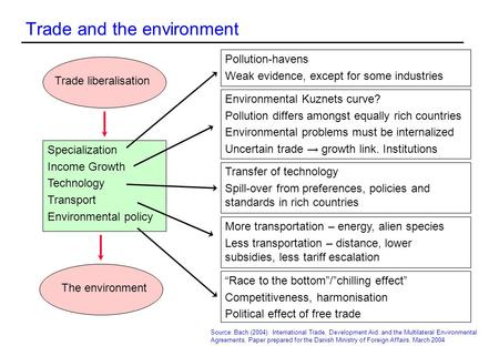 Trade and the environment Specialization Income Growth Technology Transport Environmental policy Trade liberalisationThe environment Pollution-havens Weak.