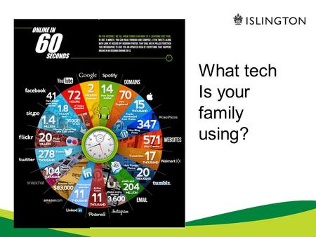 What tech Is your family using?. Raising Digital Citizens.