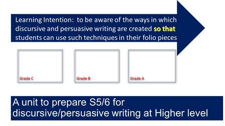 So that Learning Intention: to be aware of the ways in which discursive and persuasive writing are created so that students can use such techniques in.