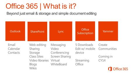 Beyond just email & storage and simple document editing.