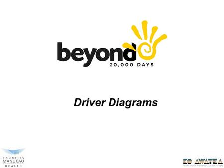 "Driver Diagrams. ""Every system is perfectly designed to achieve the results it gets"" - Improvement Axiom."