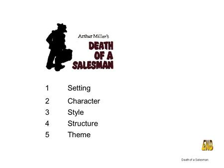 death of a salesman pdf download