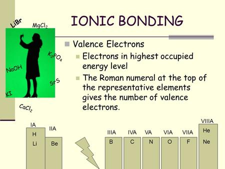 IONIC BONDING Valence Electrons Electrons in highest occupied energy level The Roman numeral at the top of the representative elements gives the number.