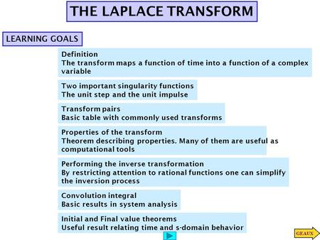 THE LAPLACE TRANSFORM LEARNING GOALS Definition The transform maps a function of time into a function of a complex variable Two important singularity functions.