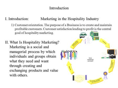 Introduction I. Introduction:<strong>Marketing</strong> in the Hospitality Industry 1)Customer orientation. The purpose of a Business is to create and maintain profitable.
