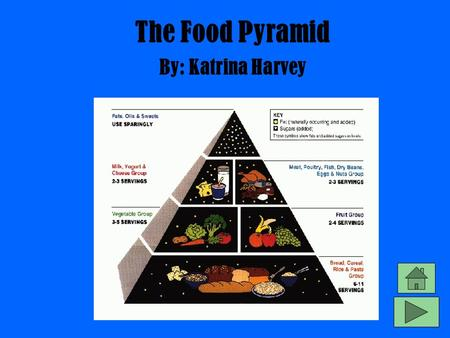 The Food Pyramid By: Katrina Harvey Table of Contents TEKS Unit and Essential Questions Grains Vegetables Fruit Milk Meat and Beans Oils Serving sizes.