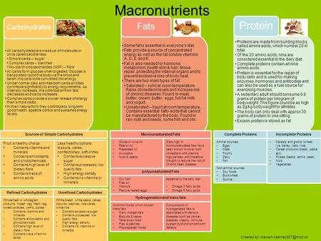Macronutrients Proteins are made from building blocks called amino acids, which number 20 in total. Of the 20 amino acids, nine are considered essential.