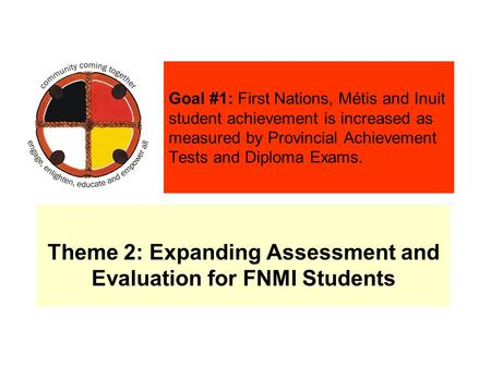 Theme 2: Expanding Assessment and Evaluation for FNMI Students Goal #1: First Nations, Métis and Inuit student achievement is increased as measured by.