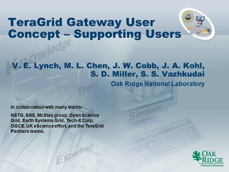TeraGrid Gateway User Concept – Supporting Users V. E. Lynch, M. L. Chen, J. W. Cobb, J. A. Kohl, S. D. Miller, S. S. Vazhkudai Oak Ridge National Laboratory.