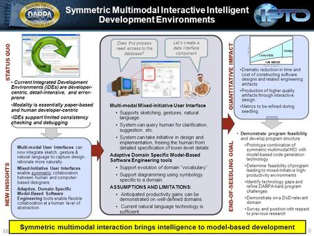 May 2009 0 Distribution authorized to U.S. Government Agencies only Symmetric Multimodal Interactive Intelligent Development Environments Dramatic reduction.