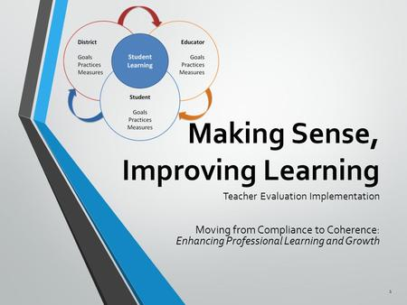 Making Sense, Improving Learning Teacher Evaluation Implementation Moving from Compliance to Coherence: Enhancing Professional Learning and Growth 1.