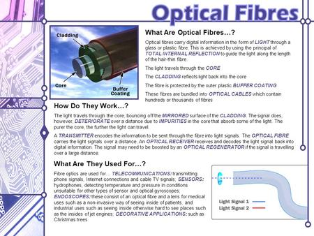 What Are Optical Fibres…? Optical fibres carry digital information in the form of LIGHT through a glass or plastic fibre. This is achieved by using the.