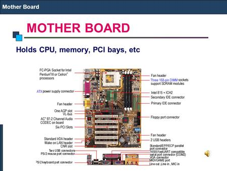 MOTHER BOARD Mother Board Holds CPU, memory, PCI bays, etc.