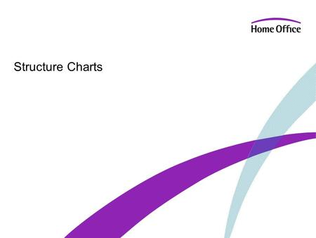 Structure Charts. Ministerial Team Home Office Board Helen Ghosh Permanent Secretary Theresa May Home Secretary Nick Herbert Minister of State for Policing.