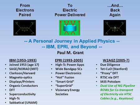 To Electric Power Delivered From Electrons Paired …And… Back Again ? -- A Personal Journey in Applied Physics -- -- IBM, EPRI, and Beyond -- Paul M. Grant.
