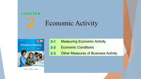 SLIDE 1 2-1 2-1Measuring Economic Activity 2-2 2-2Economic Conditions 2-3 2-3Other Measures of Business Activity 2 C H A P T E R Economic Activity.