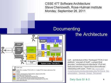 1 Documenting the Architecture CSSE 477 Software Architecture Steve Chenoweth, Rose-Hulman Institute Monday, September 26, 2011 Left – architecture of.