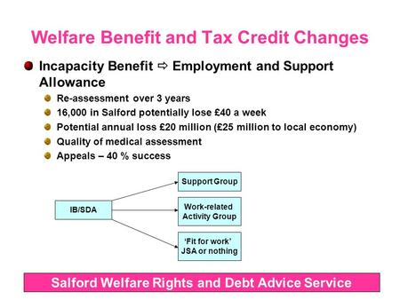Salford Welfare Rights and Debt Advice Service Welfare Benefit and Tax Credit Changes Incapacity Benefit  Employment and Support Allowance Re-assessment.
