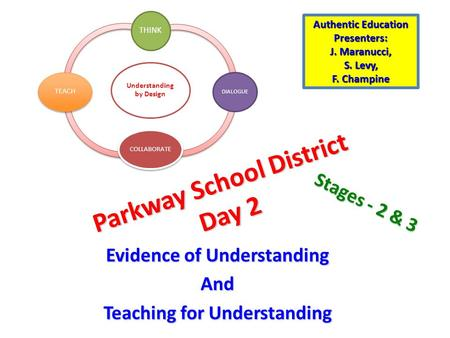 Parkway School District Day 2 Evidence of Understanding And Teaching for Understanding Understanding by Design THINK DIALOGUE COLLABORATE TEACH Authentic.