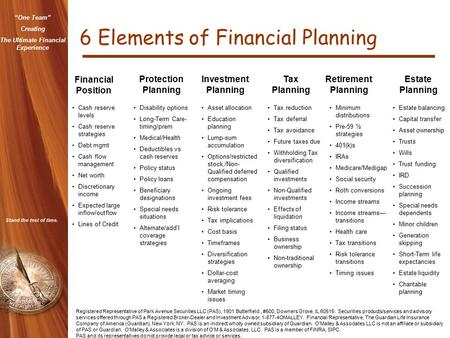 """One Team"" Creating The Ultimate Financial Experience 6 Elements of Financial Planning Financial Position Protection Planning Investment Planning Tax Planning."