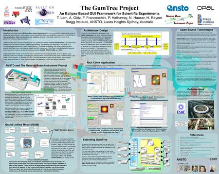 Gumnix Lab ANSTO ESRF References Collaborators Open Source Technologies Open Source Technology encourages code reusability, reducing code maintenance,