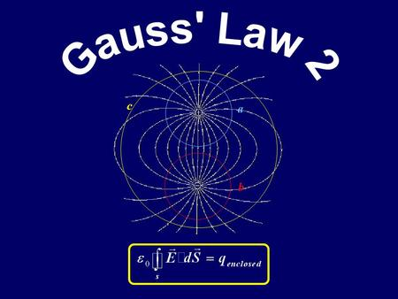 a b c Gauss' Law … made easy To solve the above equation for E, you have to be able to CHOOSE A CLOSED SURFACE such that the integral is TRIVIAL. (1)