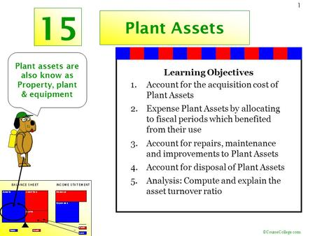 ©CourseCollege.com 1 15 Plant Assets Plant assets are also know as Property, plant & equipment Learning Objectives 1.Account for the acquisition cost of.