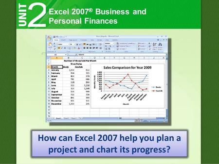 Excel 2007 ® Business and Personal Finances How can Excel 2007 help you plan a project and chart its progress?
