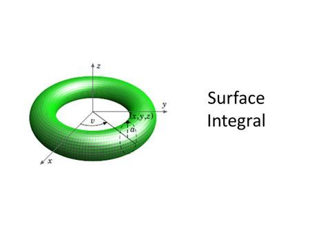 Surface Integral. Surface integral is a definite integral taken over a surface. It can be thought of as the double integral analog of the line integral.