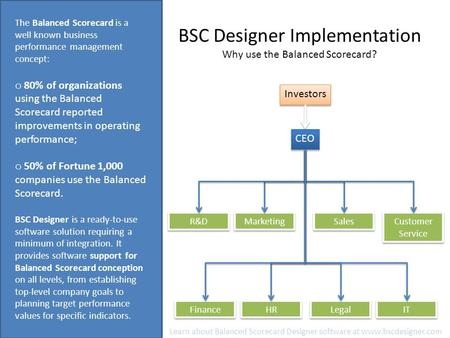 BSC Designer Implementation Why use the Balanced Scorecard? The Balanced Scorecard is a well known business performance management concept: o 80% of organizations.