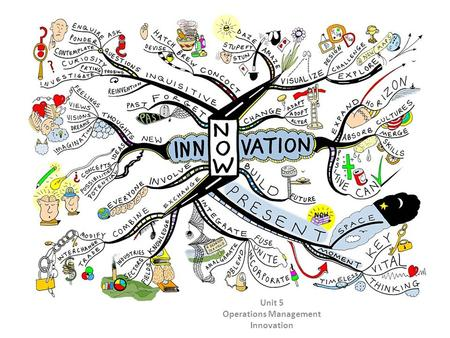 Unit 5 Operations Management Innovation. Learning Objective HL – To be explain the importance of research and development for a business HL – To be able.