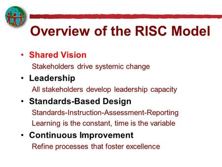 Overview of the RISC Model