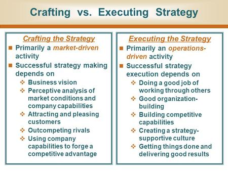 Chapter 12 crafting and executing strategy
