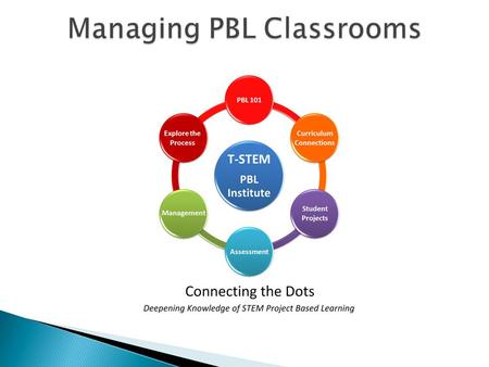 " In PBL 101…  Does not mean that you never ""lecture""  But it does mean that students will be more engaged when you do lecture  All materials you."