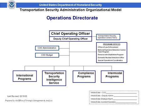 United States Department of Homeland Security Transportation Security Administration Organizational Model Prepared by the Office of Strategic Management.