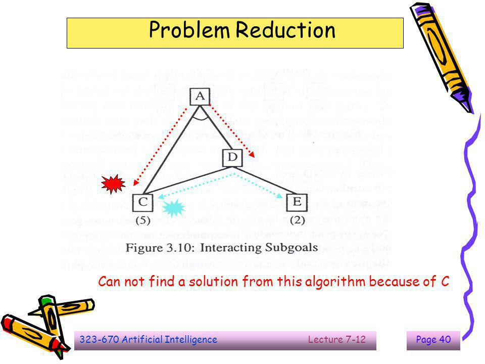 323-670 Artificial Intelligence Lecture 7-12Page 41 Problem Reduction : AO* Algorithm