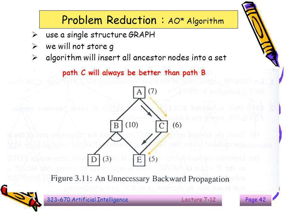 323-670 Artificial Intelligence Lecture 7-12Page 43 Problem Reduction : AO* Algorithm change G from 5 to 10 no backward propagationneed backward propagation