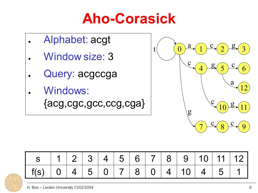 Aho-Corasick H.
