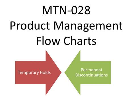 MTN-028 Product Management Flow Charts Temporary Holds Permanent Discontinuations.