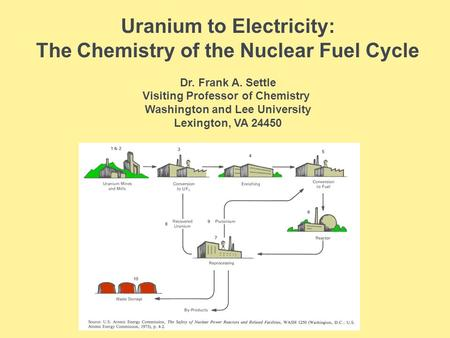 Uranium to Electricity: The Chemistry of the Nuclear Fuel Cycle Dr. Frank A. Settle Visiting Professor of Chemistry Washington and Lee University Lexington,