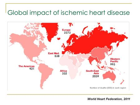 Global impact of ischemic heart disease World Heart Federation, 2011.