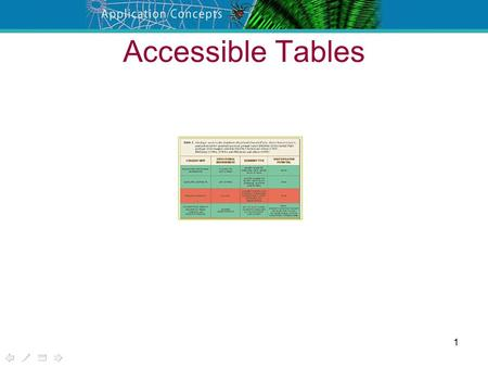 1 Accessible Tables. 2 Making a table accessible How does a screen reader read a table? Some people who access the web use screen readers. Most screen.