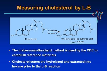 liebermann burchard test for steroids