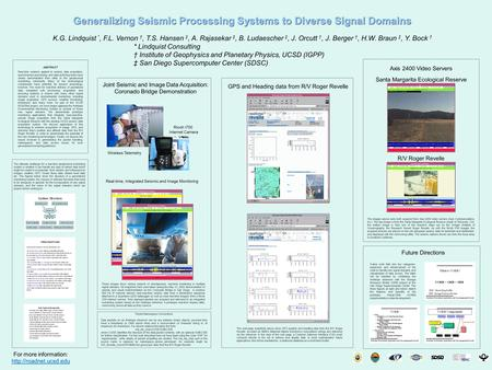ABSTRACT Real-time systems applied to seismic data acquisition, asynchronous processing, and data archiving tasks have clearly demonstrated their utility.
