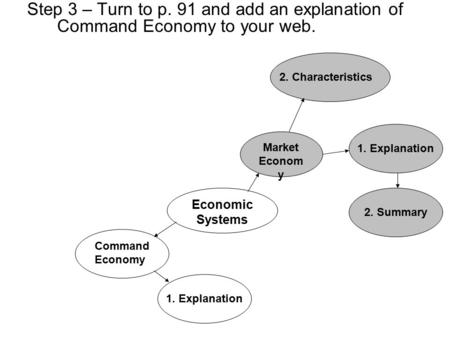 Step 3 – Turn to p. 91 and add an explanation of Command Economy to your web. Economic Systems Market Econom y Command Economy 1. Explanation 2. Characteristics2.