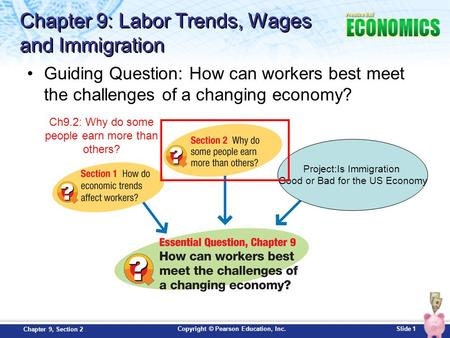 Chapter 9: Labor Trends, Wages and Immigration
