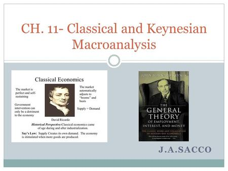 J.A.SACCO CH. 11- Classical and Keynesian Macroanalysis.