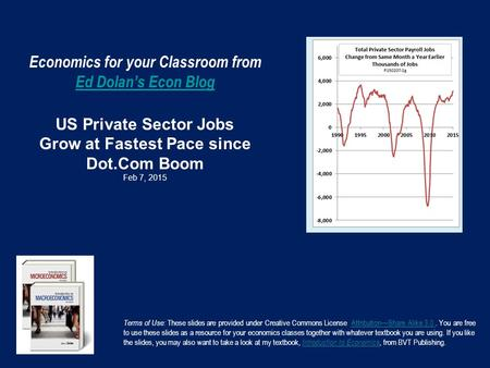 Economics for your Classroom from Ed Dolan's Econ Blog US Private Sector Jobs Grow at Fastest Pace since Dot.Com Boom Feb 7, 2015 Ed Dolan's Econ Blog.