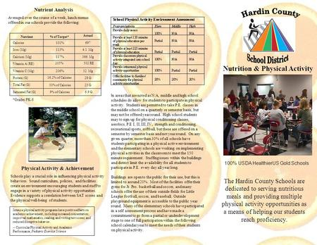 Nutrition & Physical Activity Report Card 2006 The Hardin County Schools are dedicated to serving nutritious meals and providing multiple physical activity.